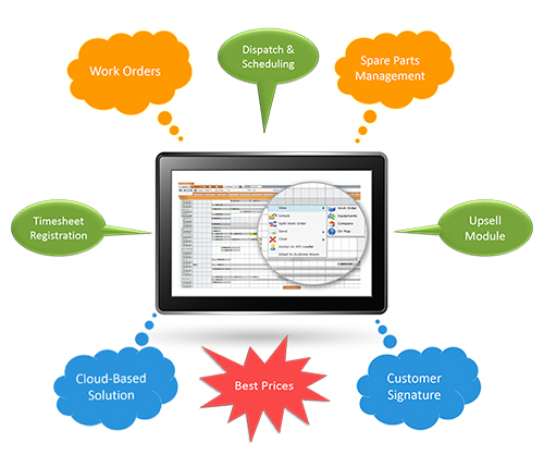 Optimize Field Service with Automated Scheduling and Dispatch